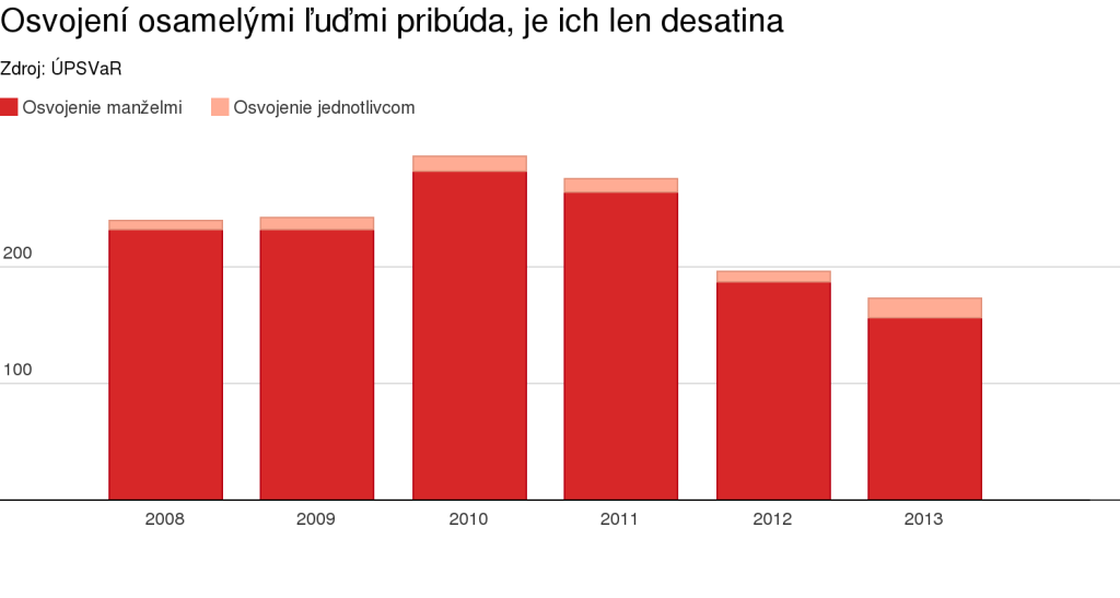 graf graf