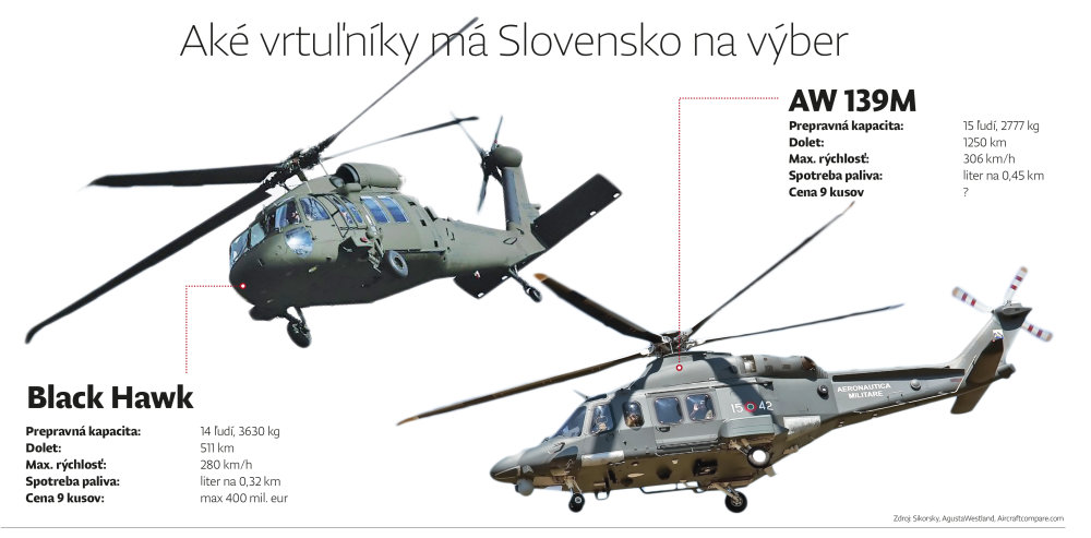 vrtulniky_WEB