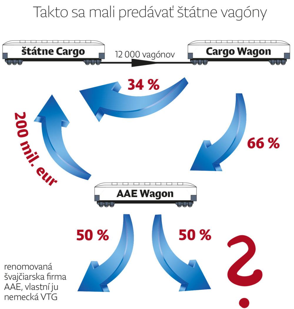 cargo_WEB