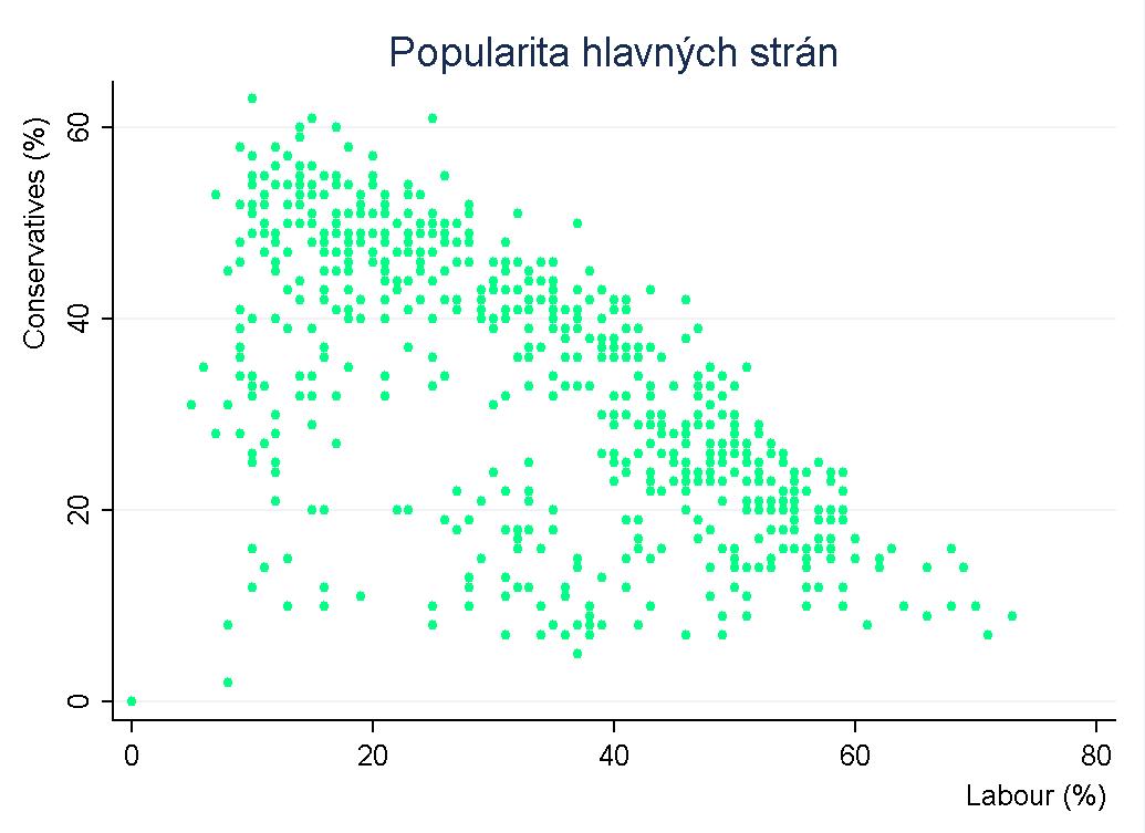 popularita1