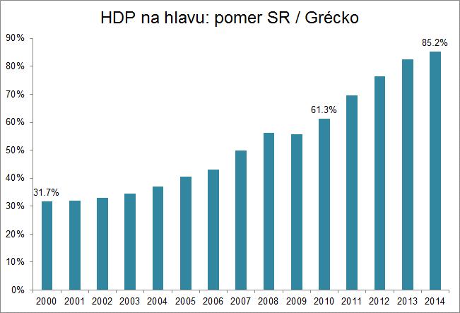 grecko hdp over sr (1)