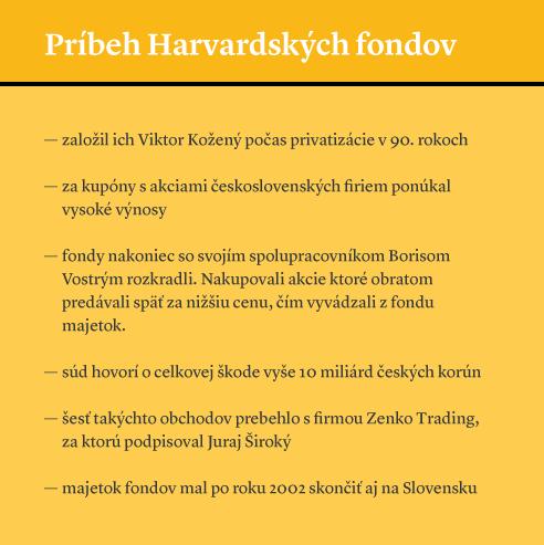 ramik_harvardske_fondy