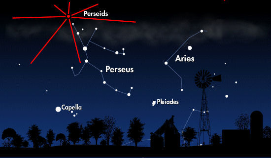 The Perseids radiant and adjacent constellations. The radiant -- the point in the sky from which the Perseids appear to come from -- is the constellation Perseus. The constellation of Perseus is also where we get the name for the shower: Perseids. FOTO - Science@NASA