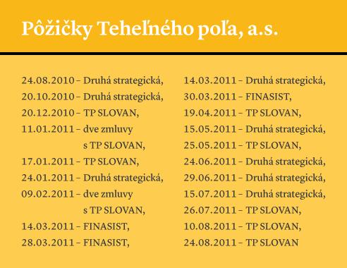 ramik_pozicky_tehelny_pole