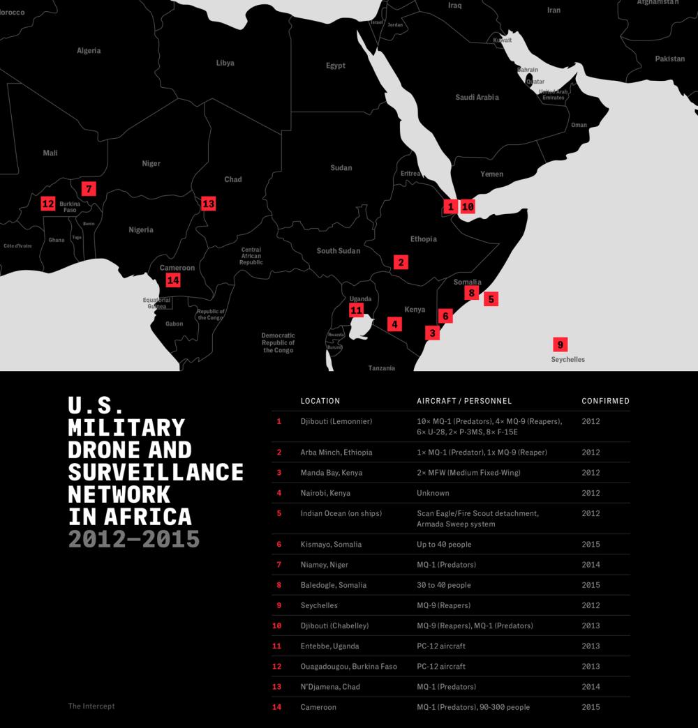 Operácie v Afrike medzi rokmi 2012 - 2015. Source: The Intercept.com