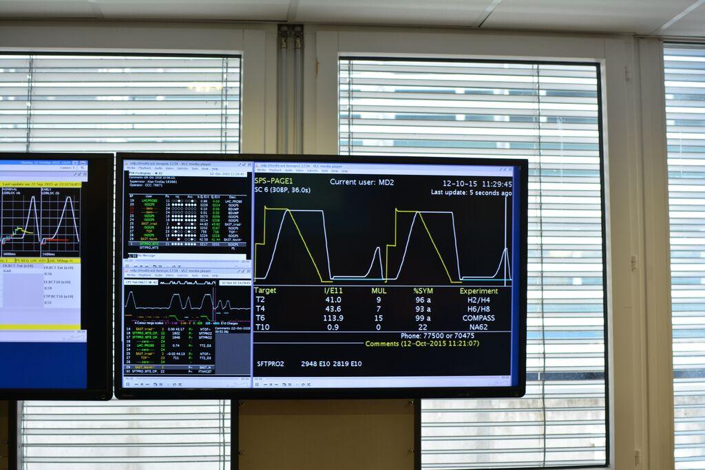 Urýchľovací cyklus SPS na obrazovke v riadiacom centre CERNu. Biela línia znázorňuje prúd. Zrážky môžu trvať až sto hodín, po ktorých sa urýchľovač vyprázdni a opäť naplní. Meria sa nepretržite, experimenty sú kontrolované 24 hodín bez prestávky. FOTO – Martina Hestericová