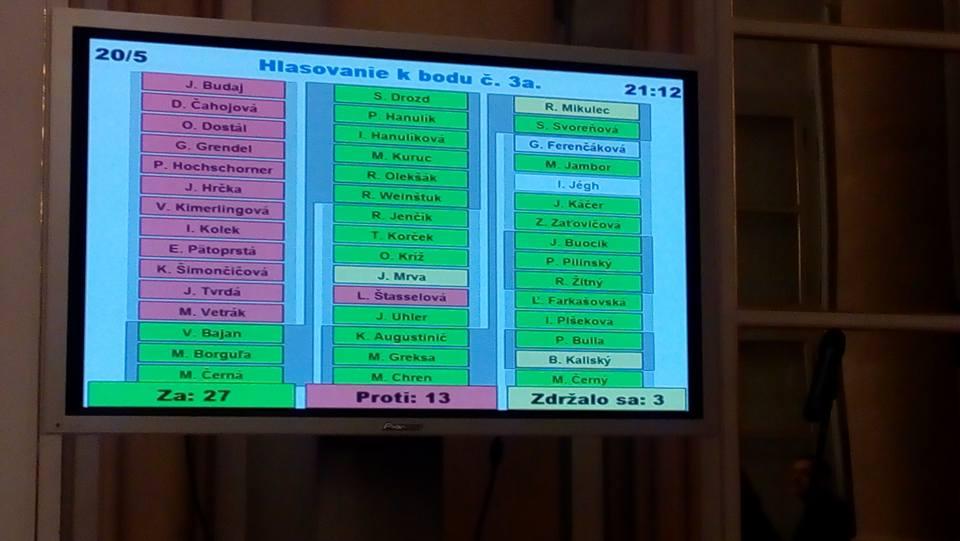 Ako hlasovali poslanci? Foto - Lucia Štasselová