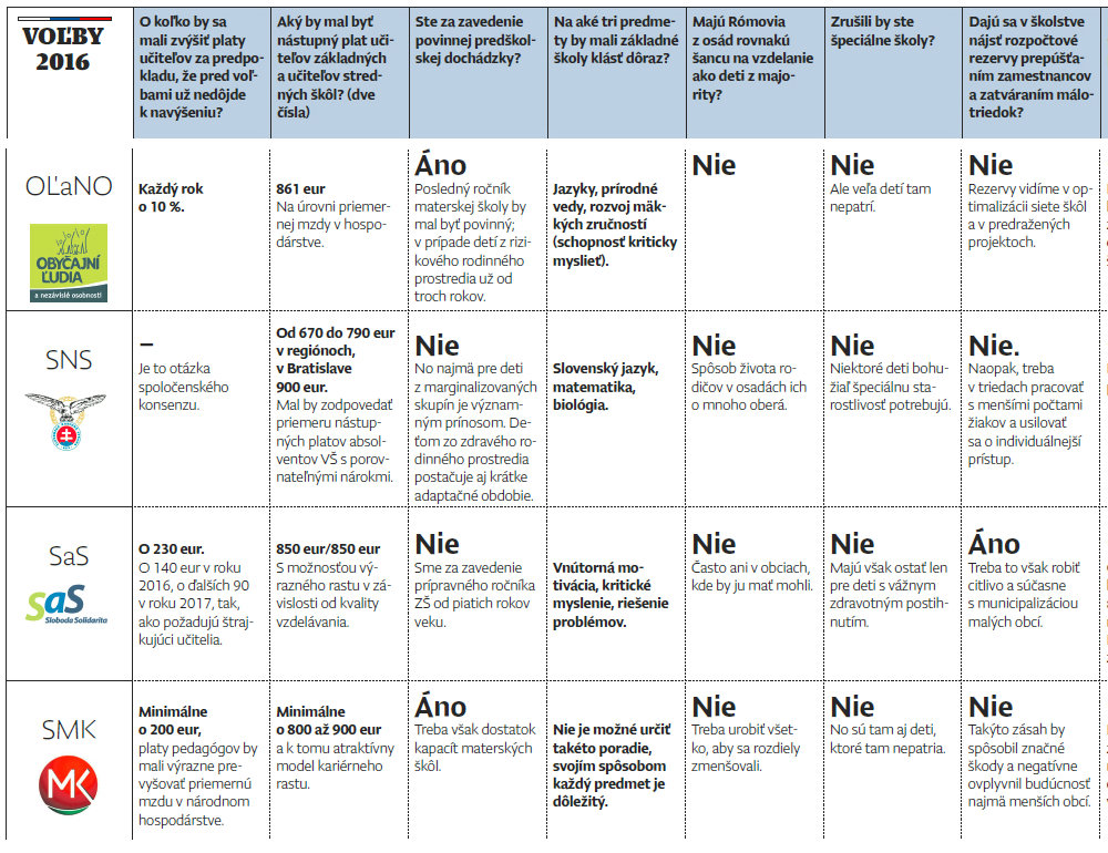 tabulka skolstvo_mensie