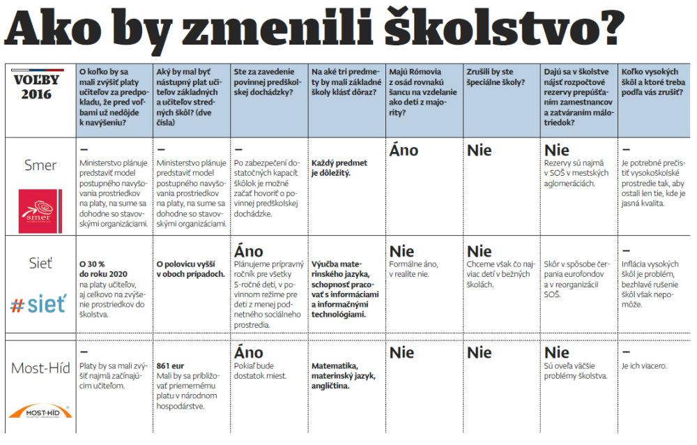 tabulka skolstvo_vacsie_bez kdh