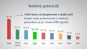 Volebna-ucast-graf-03