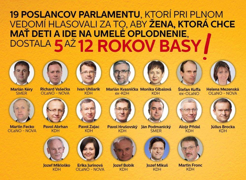 Poslanci, ktorí hlasovali za to, aby ženy išli do väzenia.