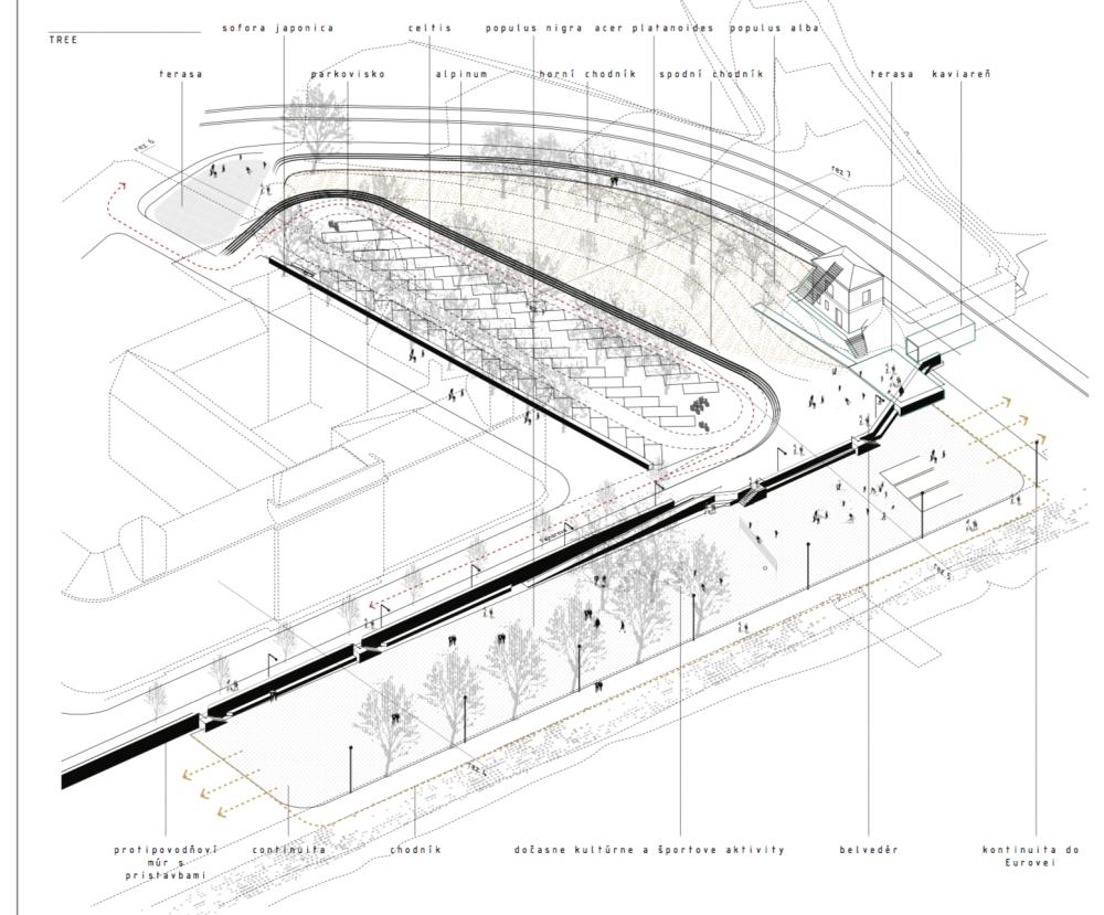 Súťažný návrh č. 7. Ing. Boris Hrbáň a f&b cc – Dipl. Ing. arch. Hans-Michael Földeak, M. Sc.; Malia Bennaceur, architecte dplg; Juliette Guichard, architecte hmonp;