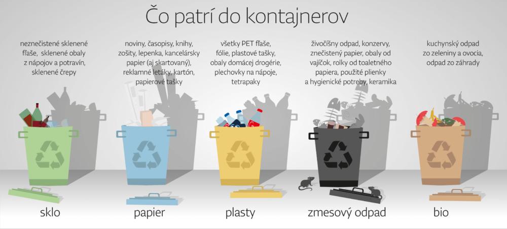 odpad-web