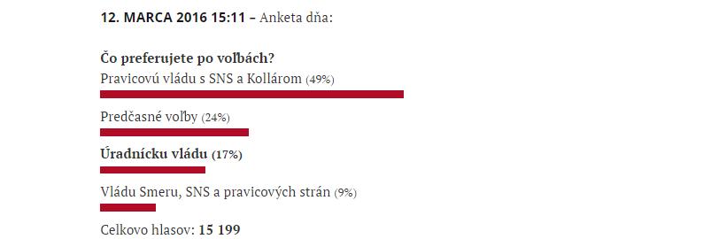 sibir daily mail .. priklad internetovej ankety II