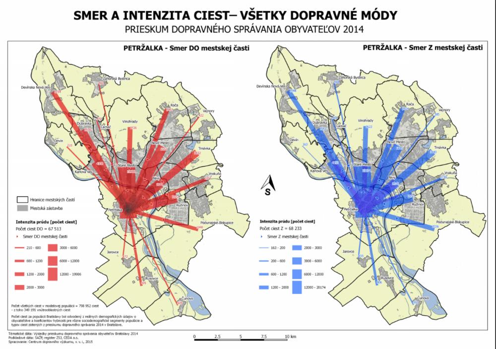 Nákres, ako jazdia ľudia v Bratislave. Zdroj - generel/Bratislava