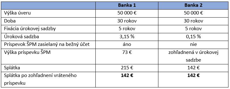 banka1