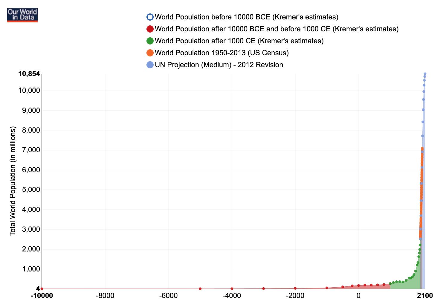 exponencialne-prehananie2