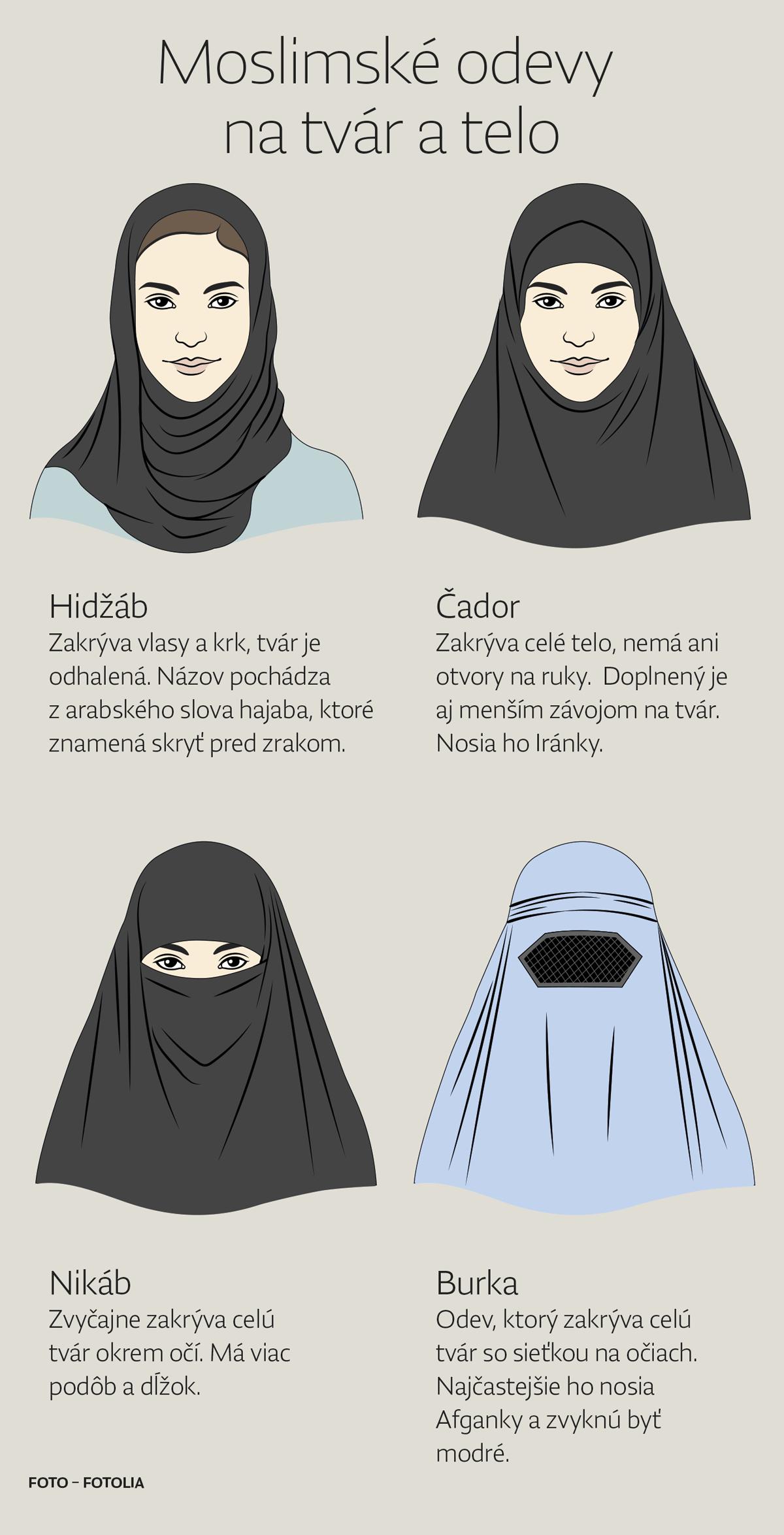 moslim_odev