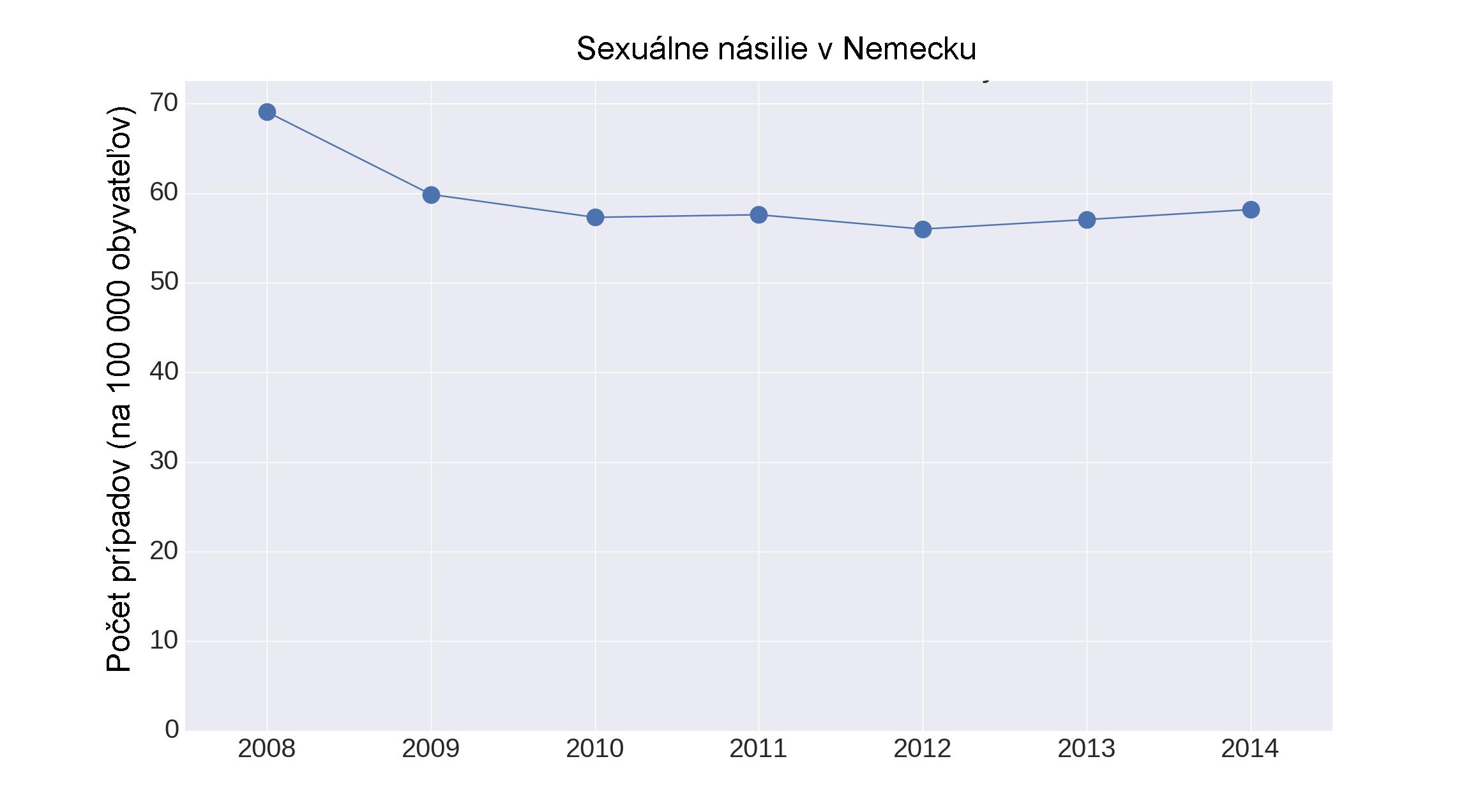 sk_sexual_violence_de