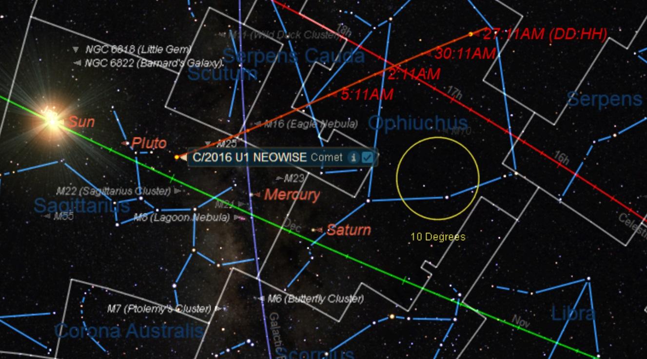 Trasa kométy C/2016 U1 počas periheliónu (keď sa kométa nachádza najbližšie k Slnku). Foto - Starry Night