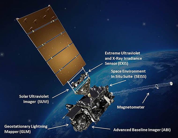 Prístroje satelitu GOES-16. Foto - NASA