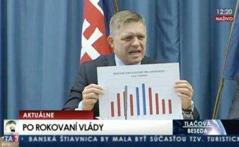 Fico zavádza o cene elektriny v rokoch 2011-2012