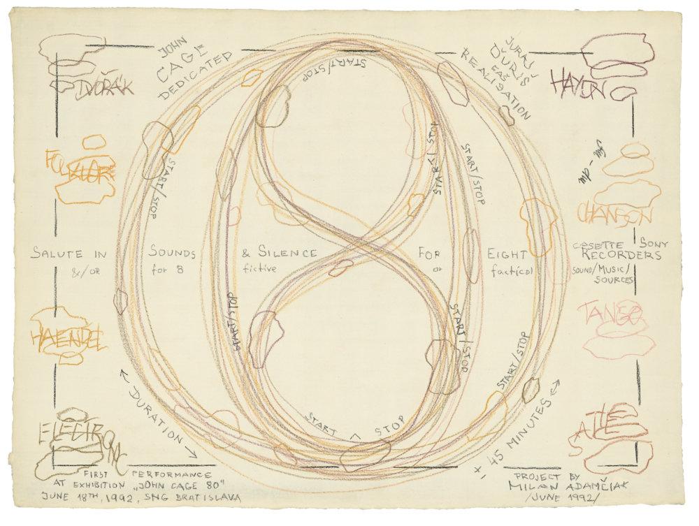Milan Adamčiak: 80 – Hommage à John Cage. Pre osem kazetových magnetofónov. 1992. Súkromná zbierka, Bratislava