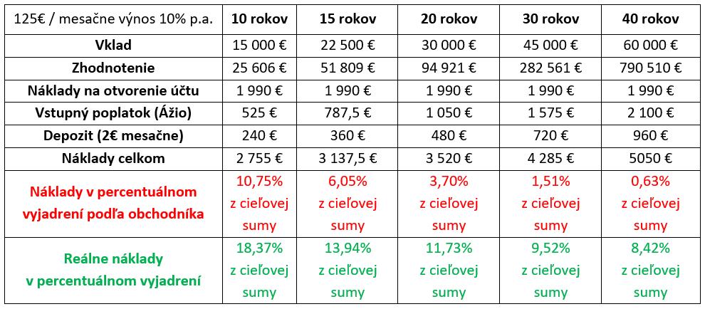 investicia-2