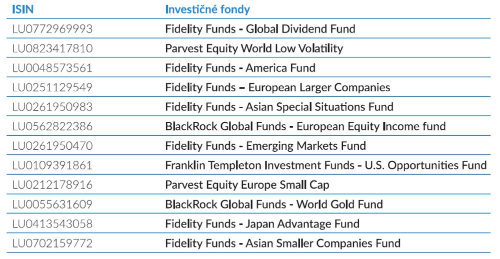 investicne-portfolio