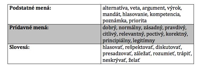 dzurinda_slova