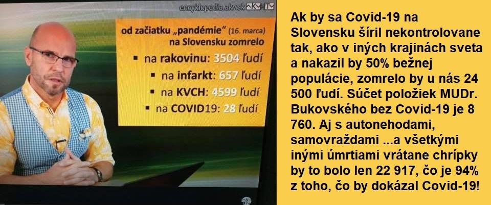 Covid 19 na Slovensku v porovnaní s inými chorobami reálne a ak by sa infikovalo 50% populácie.