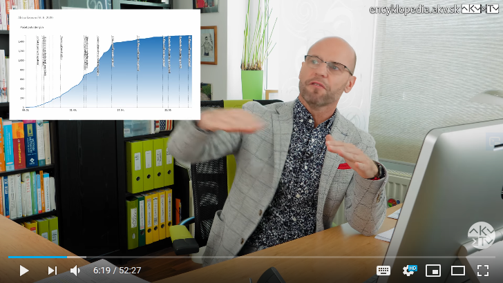 MUDr Bukovský pozerá na graf a hovorí o počítaní hviezd s lepším ďalekohľadom
