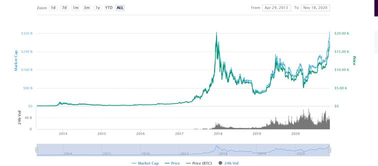 TopForex_Lacenova_Bitcoin