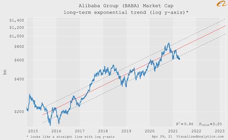 ProfitLevel-Baloga-Alibaba-unikatna-investicia